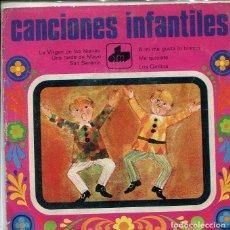 Discos de vinilo: CANCIONES INFANTILES (ESCOLANIA DE SAN ANTONIO) LA VIRGEN DE LAS NIEVES + 3 (EP DIM 1971). Lote 286503163