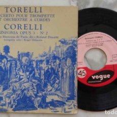 Discos de vinilo: TORELLI.CONCIERTO PARA TROMPETA.CORELLI.SINFONIA OPUS 3.ROLAND DOUATTE.ROGER DELMOTTE. EP FRANCIA. Lote 286806753