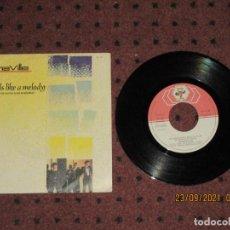 Discos de vinilo: ALPHAVILLE - SOUNDS LIKE A MELODY - SINGLE - SPAIN - SANNI RECORDS - L -. Lote 288128893