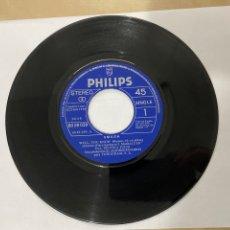 "Discos de vinilo: SMASH - WELL, YOU KNOW / LOVE MILLIONAIRE (SOLO DISCO) - SINGLE 7"" - SPAIN 1970. Lote 288379323"