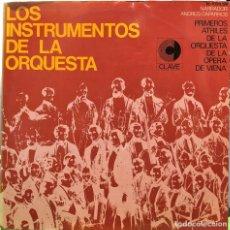 Discos de vinilo: PRIMEROS ATRILES DE LA ORQUESTA DE LA OPERA DE VIENA - LOS INSTRUMENTOS DE LA ORQUESTA - DOBLE LP. Lote 288470628