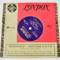 Discos de vinilo: NUEVA ORQUESTA PROMENADE. DIRECTOR, VICTOR OLOF. DANZA SABLE, MARCHA TURCA Y HÚNGARA. SELLO LONDON. Lote 288920858