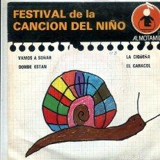 Discos de vinilo: FESTIVAL DE LA CANCION DEL NIÑO Nº 3 / EL CARACOL + 3 (EP ALTOMID 1979). Lote 288965353