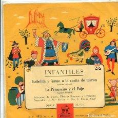 Discos de vinilo: INFANTILES (CUENTOS) ISABELITA Y ANTON O LA CASITA DE TURRON + 1 (EP ODEON 1958). Lote 289202788