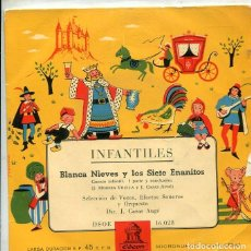 Discos de vinilo: INFANTILES (CUENTOS) BLANCA NIEVES Y LOS SIETE ENANITOS + 1 (EP ODEON 1958). Lote 289202868