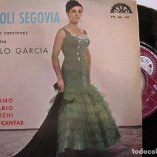 Discos de vinilo: MANOLI SEGOVIA INTERPRETA CANCIONES DEL MAESTRO TEOFILO GARCIA. Lote 291893158