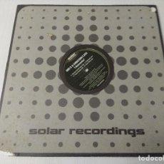 Discos de vinilo: NIKI B & CHRISTIAN E.F.F.E/REMEMBER.. Lote 294826838
