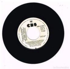 Discos de vinilo: LUIS COBOS - ZARZUELA - SINGLE 1982 - PROMO UNA CARA - SOLO VINILO. Lote 295027173