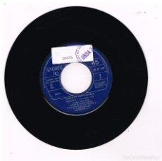 Discos de vinilo: LORENZO SANTAMARIA - BAILEMOS / MUÑECA - SINGLE 1981 - SOLO VINILO. Lote 295037593