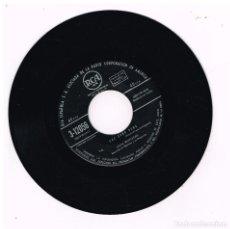 Discos de vinilo: LIANA MONTALBO - CHE SERA SERA / REFRAINS - SINGLE 1959 - SOLO VINILO. Lote 295335348