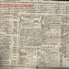 Documentos antiguos: CONTADURIA DE LA REAL ASOCIACION DE CARITAS DE LAS CARCELES DE ESTA CORTE .. MADRID 1807. Lote 21345150