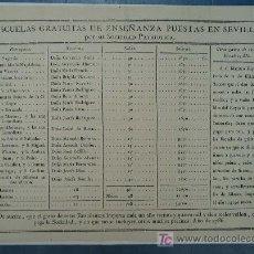 Documentos antiguos: LISTADO ESCUELAS GRATUITAS SEVILLA. SIGLO XVIII. Lote 13778707