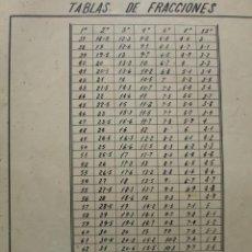 Documentos antiguos: TABLA DE MEDIDAS DE SASTRE,SASTRERIA.FOLIO.. Lote 25118000