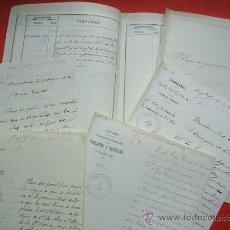 Documentos antiguos: FERROCARRIL - 1876 - LOTE DE DOCUMENTOS Y PLANO - LINEA DE GERONA A LA FRONTERA. Lote 26852145