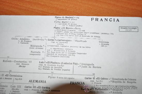 Documentos antiguos: HISTORIA UNIVERSAL CUADRO CRONOLOGICO DE HECHOS HISTORICOS INGLATERRA FRANCIA - Foto 6 - 28549847