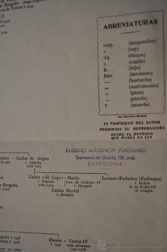 Documentos antiguos: HISTORIA UNIVERSAL CUADRO CRONOLOGICO DE HECHOS HISTORICOS INGLATERRA FRANCIA - Foto 5 - 28549847