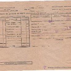 Documentos antiguos: RED NACIONAL DE FERROCARRILES ESPAÑOLES - EXTRACTO DE LA CARTA DE PORTE. Lote 28693076