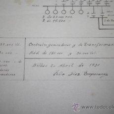 Documentos antiguos: INTERESANTE LOTE DE 2 PLANOS DE CENTRALES GENERADORAS Y DE TRANSFORMACIÓN EN BILBAO. 1931. Lote 36367394