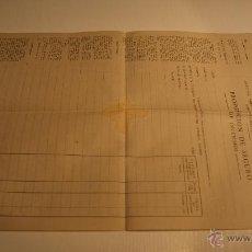 Documentos antiguos: LA UNIÓN Y EL FENIX ESPAÑOL - PROPOSICIÓN DE SEGURO DE INCENDIOS 1940 - SIN USAR. Lote 41511479