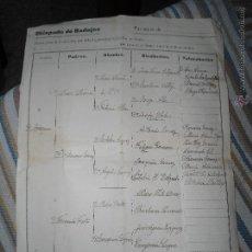 Documentos antiguos: ANTIGUO DOCUMENTO OBISPADO DE BADAJOZ - ARBOL GENEALOGICO. Lote 46156834