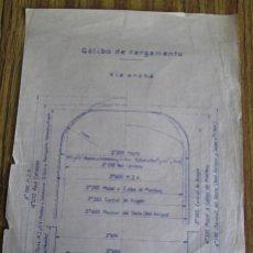 Documentos antiguos: LOTE 12 PLANOS – ESQUEMAS FERROVIARIOS. Lote 46831741