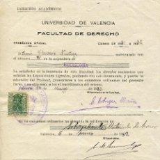 Documentos antiguos: UNIVERSIDAD DE VALENCIA. FACULTAD DERECHO 1931-32. DERECHOS ACADEMICOS Y CALIFICACIÓN. Lote 47680517