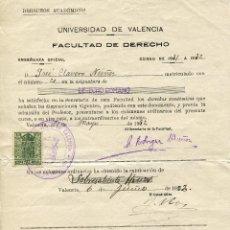 Documentos antiguos: UNIVERSIDAD DE VALENCIA. FACULTAD DERECHO 1931-32. DERECHOS ACADEMICOS Y CALIFICACIÓN. Lote 47680596