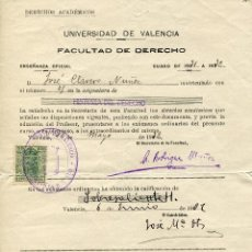 Documentos antiguos: UNIVERSIDAD DE VALENCIA. FACULTAD DERECHO 1931-32. DERECHOS ACADEMICOS Y CALIFICACIÓN. Lote 47680637