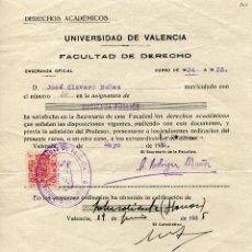 Documentos antiguos: UNIVERSIDAD DE VALENCIA. FACULTAD DERECHO 1934-35. DERECHOS ACADEMICOS Y CALIFICACIÓN. Lote 47680767