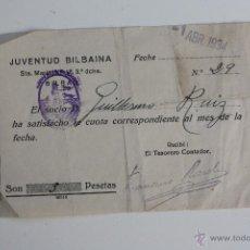 Documentos antiguos: JUVENTUD BILBAINA, 1934. Lote 49102797