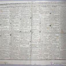 Documentos antiguos: CALENDARIO ESPAÑOL DE EQUINOCCIO. SIGLO XVIII. Lote 51527523