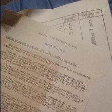 Documentos antiguos: INDUSTRIA PAPELERA Y TEXTIL, CONSUMO AÑOS 1931 AL 1935, PROPUESTA 1941. TABLA DETALLADA, DIFCIL!!. Lote 53129514