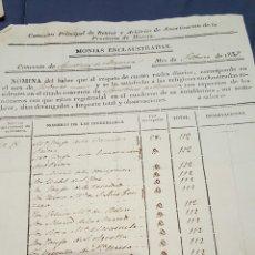 Documentos antiguos: COMISION RENTAS MURCIA. 1937 NOMINAS CONVENTO DE LAS AGUSTINAS DE ALMANSA ¡RARO!. Lote 53608278