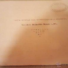 Documentos antiguos: JOSE PEREZ BELTRAN, SAX, ALICANTE, TARIFA ESPECIAL PARA CONFECCIONISTAS Y ALMACENES, 1979 6PAGINAS. Lote 53817001