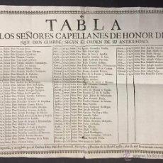 Documentos antiguos: TABLA DE LOS SEÑORES CAPELLANES DE HONOR DE S.M. 1759. Lote 54829262