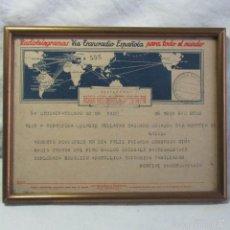 Documentos antiguos: RADIOTELEGRAMA ENMARCADO ENVIADO DESDE EL VATICANO EN 1953. Lote 142762289