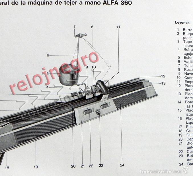 Documentos antiguos: ALFA MODELO 360 - MANUAL DE INSTRUCCIONES - MÁQUINA DE TEJER - ¿DE COSER ? - GUÍA DE USO - ILUSTRADO - Foto 4 - 57202056