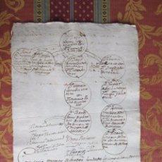 Documentos antiguos: 1600-1700--ARBÓL GENEALÓGICO.MAYORAZGO DIEGO LOPEZ DE MORETA.MEDINA DEL CAMPO.VALLADOLID.PAMO ALBA . Lote 57833397