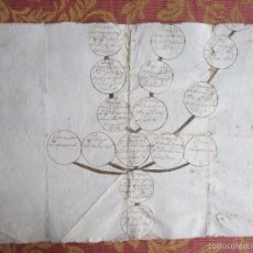 Documentos antiguos: 1600-1700--ARBÓL GENEALÓGICO.JUAN LÓPEZ DE MORETA.PEDRO DE MORETA..MEDINA DEL CAMPO.VALLADOLID. Lote 57833609