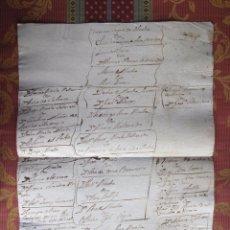 Documentos antiguos: 1600-1700--ARBÓL GENEALÓGICO.JUAN LÓPEZ DE MORETA.MENDOZA,VEGA,CONTRERAS.MEDINA DEL CAMPO.VALLADOLID. Lote 57833802