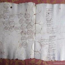 Documentos antiguos: 1600-1700-ARBÓL GENEALÓGICO.DIEGO LÓPEZ DE MORETA.HERNANDO MUÑOZ.VALLEJO.MEDINA DEL CAMPO.VALLADOLID. Lote 57833961