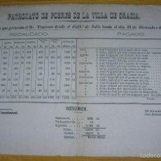 Documentos antiguos: PATRONATO DE POBRES DE LA VILLA DE GRACIA. BARCELONA ?, AÑO 1.864. Lote 60267359