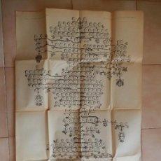 Documentos antiguos: ARBOL GENEALÓGICO DE LOS REYES DE ESPAÑA CONSIDERADOS COMO MARQUESES Y CONDES SOBERANOS. Lote 66991078