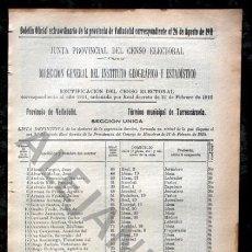 Documentos antiguos: TORRESCARCELA - VALLADOLID - 1911 - CENSO DEL TÉRMINO MUNICIPAL . Lote 67569485