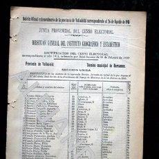 Documentos antiguos: BERRUECES- VALLADOLID - 1911 - CENSO DEL TÉRMINO MUNICIPAL - ZAPATERO - ABOGADO - PERITO MERCANTIL . Lote 68653449