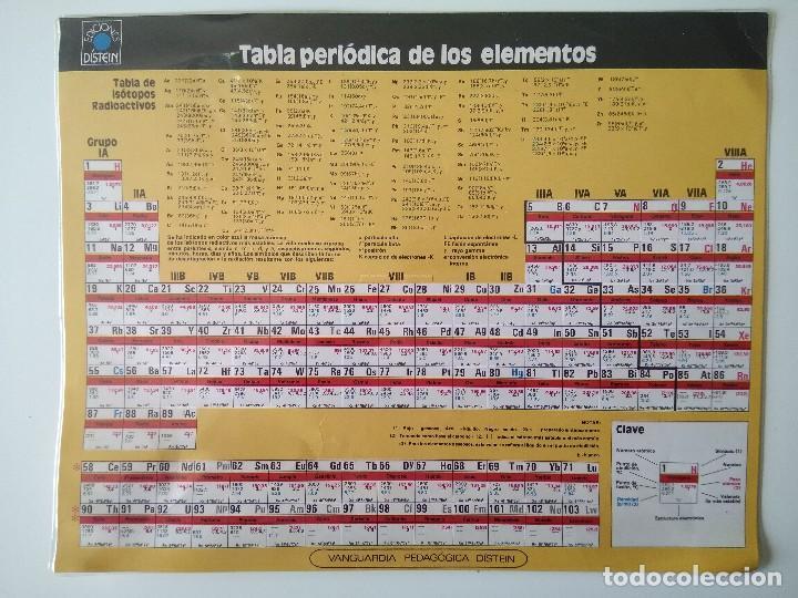 Antigua tabla peridica de los elementos distei comprar en antigua tabla peridica de los elementos distein 1981 edicin plastificada coleccionismo documentos urtaz Gallery