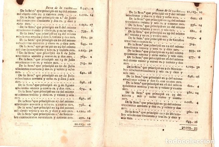 Documentos antiguos: CUENTA Y RAZON QUE DAN LOS CURADORES DE POBRES. REAL SOCIEDAD CAUDALES. LEON AÑO 1818 - Foto 2 - 76000535