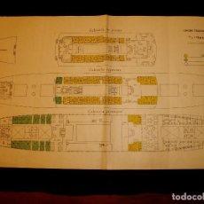 Documentos antiguos: PLANOS DE BARCOS CÍA. TRANSATLÁNTICA 1900. Lote 76789539