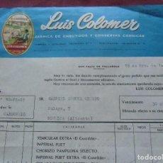 Documentos antiguos: SAN FELIU DE PALLAROLS(GERONA)FABRICA DE EMBUTIDOS Y CONSERVAS CARNÍCAS-LUIS COLOMER-1965.. Lote 81934572