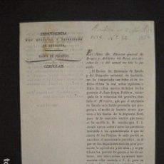 Documentos antiguos: INTENDENCIA EJERCITO Y PRINCIPADO CATALUÑA -DOCUMENTO ANTIGUO-AÑO 1826 -VER FOTOS (V-10.644). Lote 83942600